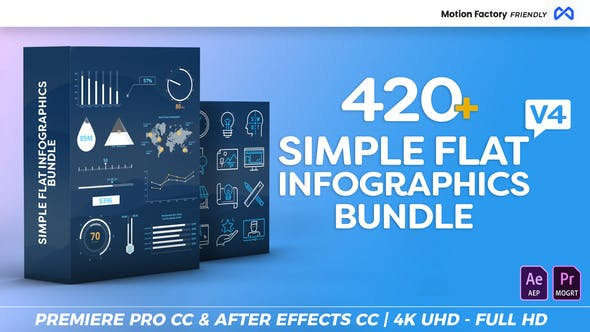 Videohive Simple Flat Infographics Bundle v4 – Premiere Pro Free Download