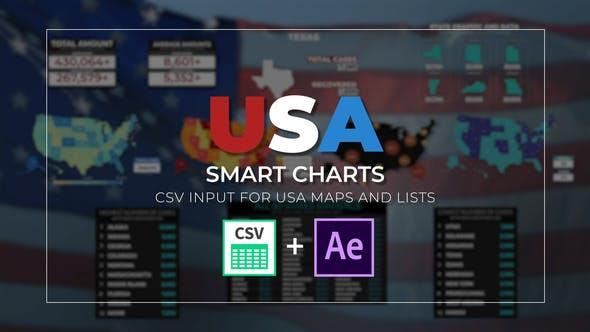 Videohive USA Smart Charts Data-Driven Infographics Free Download
